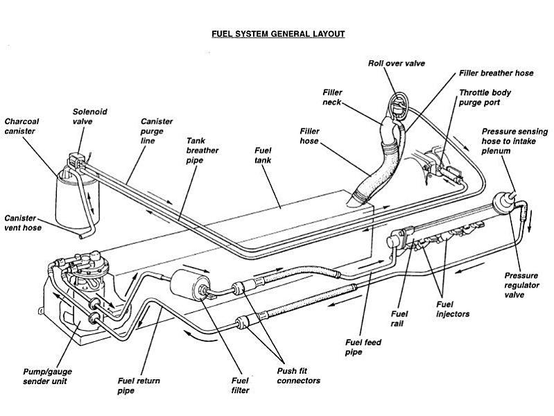 fuel-line.jpg